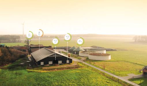 A new standard in farm management: Lely introduces Horizon